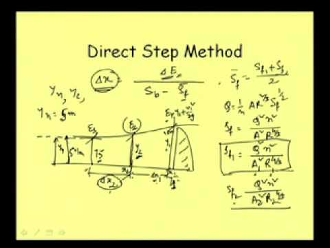 Mod-4 Lec-5 Computation of Gradually Varied Flow