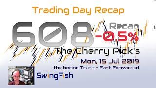Forex Trading Day 608 Recap [-0.5%]
