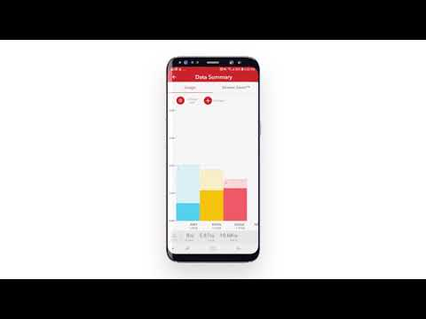 Data Manager | Manage Your Family's Data Usage | Rogers