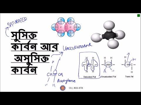 কার্বন আর তার যৌগিক (Carbon and its Compounds) - Class 10 - Bengali Science