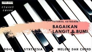 Tutorial Keyboard BAGAIKAN LANGIT DAN BUMI - VIA VALLEN (Melodi dan Akor Do=C)
