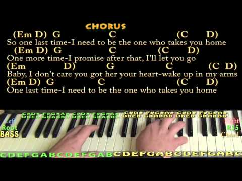 Piano : visual piano chords Visual Piano or Visual Piano Chords ...