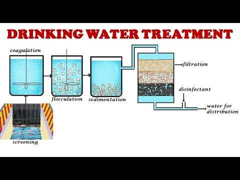 Drinking water treatment process/Drinking water treatment/Potable water  treatment - YouTube