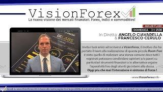 Analisi flash dei Mercati Finanziari del 10 Febbraio 2019 con Angelo Ciavarella [Sponsor INFINOX]