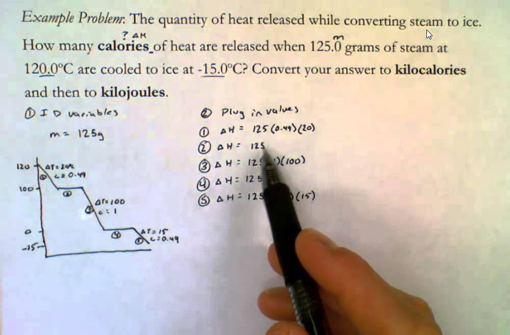 Example Problem The Quantity of Heat Released while Converting ...