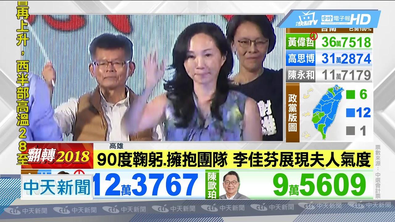 20181125中天新聞 韓國瑜發表勝選感言 妻子李佳芬眼泛淚光 - YouTube