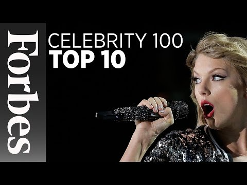 10 Highest-Earning Celebrities (2016) | Forbes