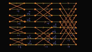 An example on DIT-FFT of an 8-point sequence