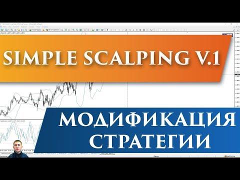 Скальпинг стратегия Simple Scalping V.1 |  Версия Академии Форекса