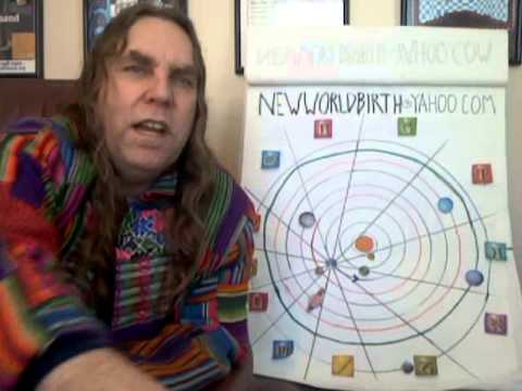 New World Birth - Care and feeding of a New World Age 2014-03-31 - Metaphysics of April