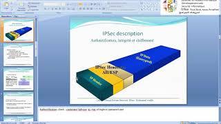 vPN  mcanismes protocole IPsec