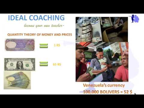 PART 1- QUANTITY THEORY OF MONEY  (INTRODUCTION)