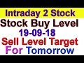 Intraday trading stock tips for tomorrow # Strong level in hindi | 19-09-18