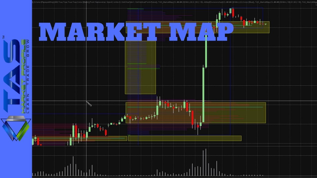 Tas Indicator Tas Market Map Levels Tutorial Youtube