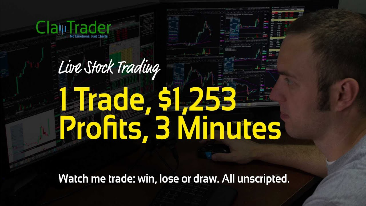 Live Day Trading - 1 Trade, $1,253 Profits, 3 Minutes