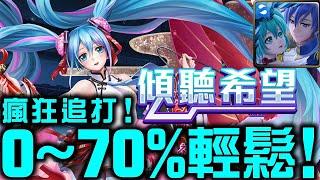 【神魔之塔】《傾聽希望》初音u0026KAITO 打討伐0%~70%無壓力輕鬆打!