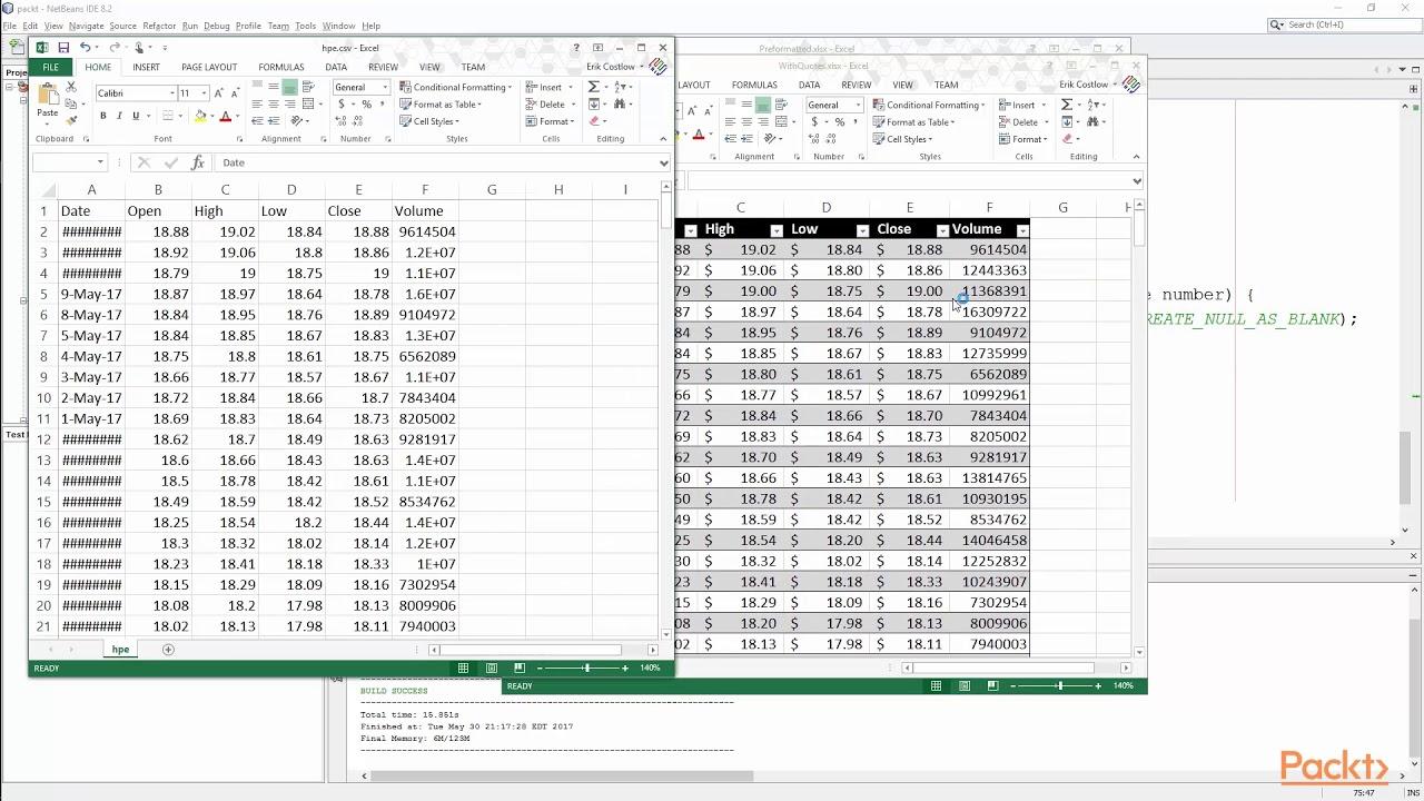 Basic Data Analysis with Java : Business Intelligence | packtpub com