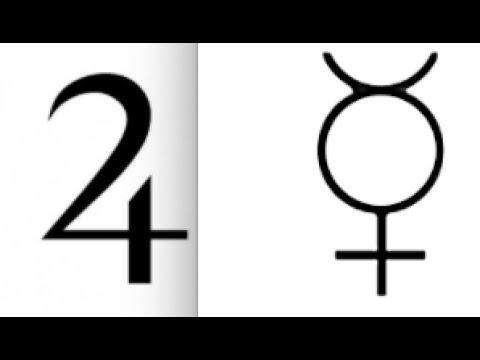 Гороскоп на сегодняшний день для знака зодиака Овен.