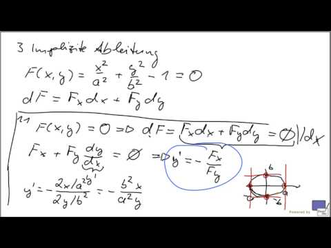 (T2S3AM) 3 Implizite Ableitung  4 Allg Kettenregel