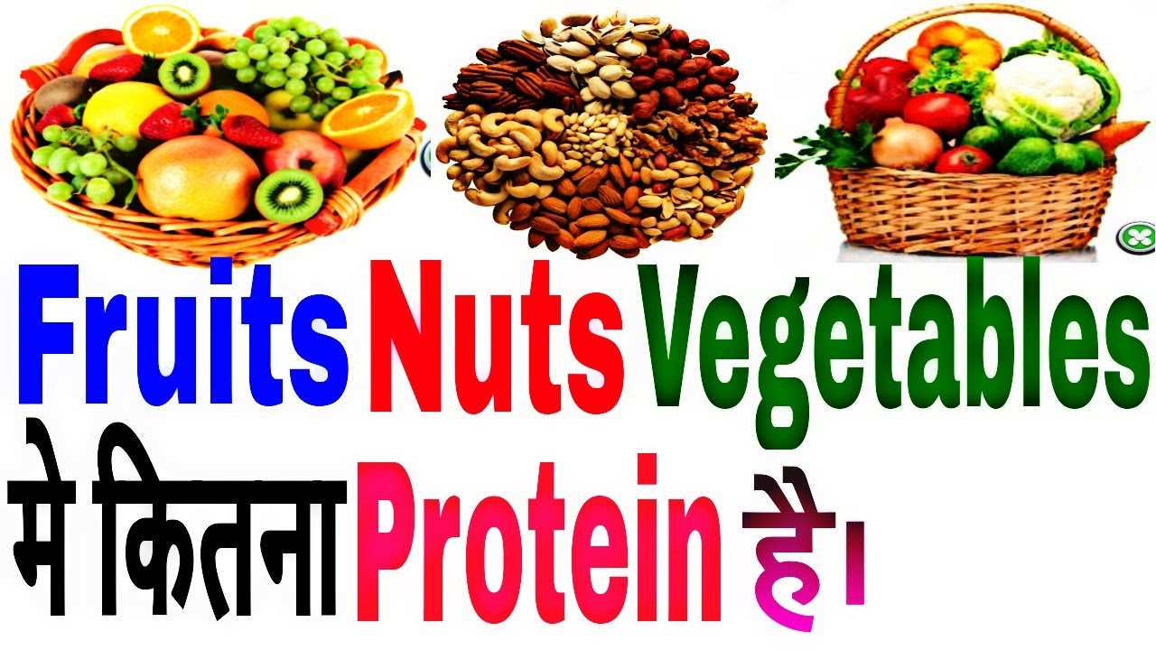 Top protein sources and percentage diet in hindi india body bnane ke liye kya khaun also rh youtube