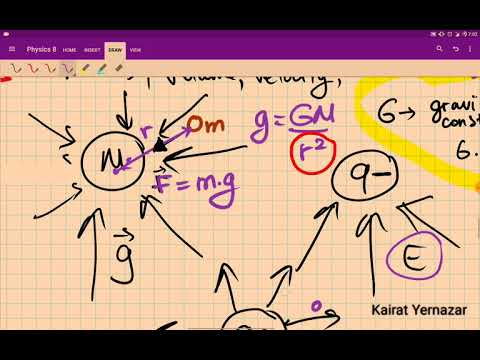8th Grade Electricity, Electrostatics(Review), Astana BIL Flipped Learning