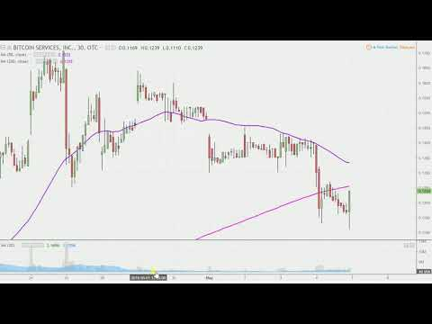 Bitcoin Services, Inc. - BTSC Stock Chart Technical Analysis For 05-04-18