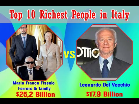 Top 10 Richest People in Italy 2020 / Top 10 Italian Billionaires 2020