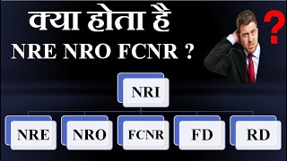 What is NRI Account | NRE NRO Account Benefits | All you Need to Know | Hindi/Urdu/English