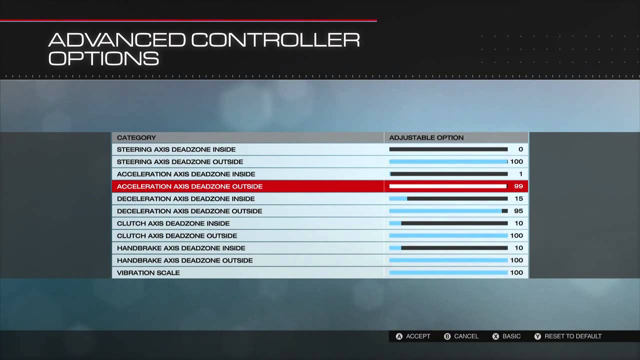 Forza 5 | Best Settings For The Controller