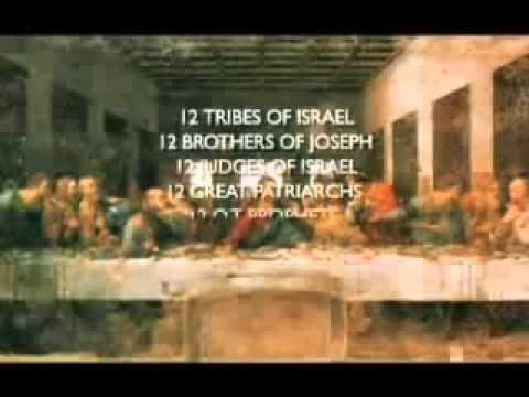 Христианство - Величайший Обман!