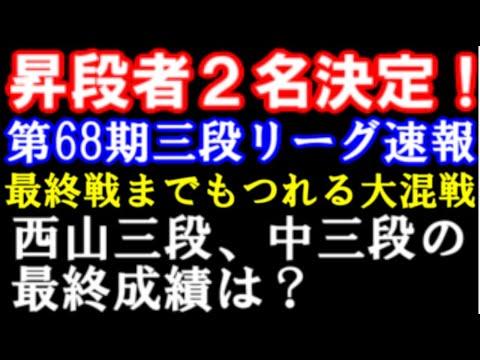 速報 三 段 リーグ 第68回奨励会三段リーグ戦 三田三段が7