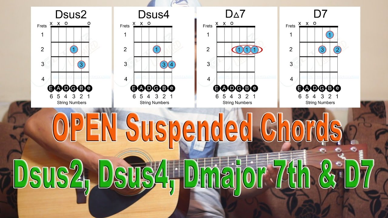 Open Dsus2 Dsus4 Dmajor7th D7 Chords Beginner Guitar Lesson