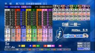 日本選手権競輪 3日目 - ケイリンラボ (仮) -