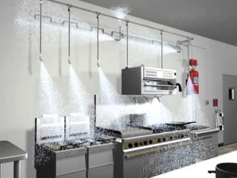 Commercial Test Kitchens