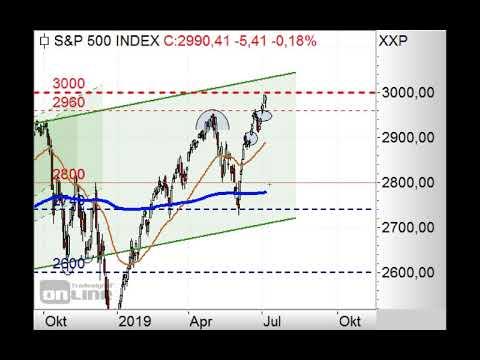 S&P500 kratzt an 3.000 Punkten! - Chart Flash 08.07.2019