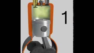 Двигун внутрішнього згоряння thumbnail
