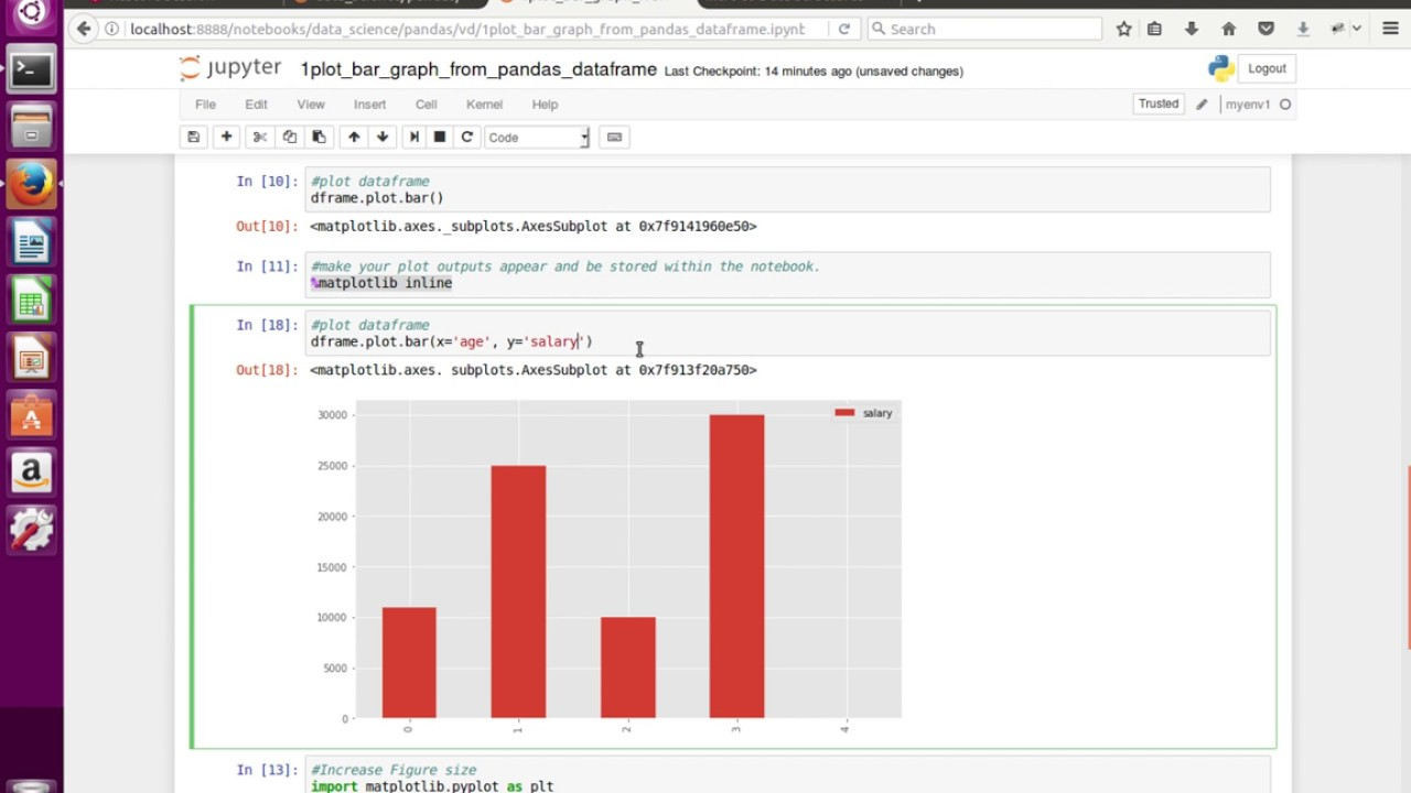 python how to plot bar graph from pandas dataframe [ 1280 x 720 Pixel ]