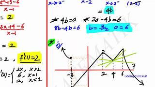 Türevi Olmayan Noktalar,Süreklilik Soru Çözümü3-7