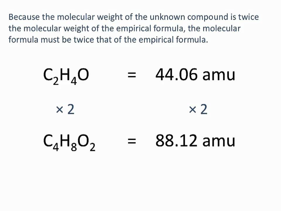 Determining Empirical And Molecular Formulas Chemistry Tutorial