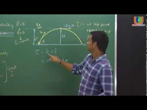 IT JEE: Physics Online Video lectures - Angular momentum, Example On Angular momentum By NKC Sir