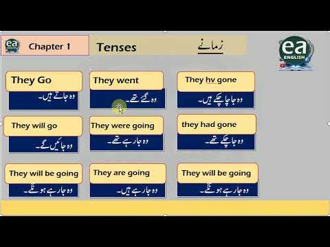 Online Spoken English Class 3 Learn English Speaking With Emran Ali Rai