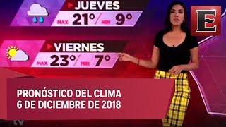 Clima para hoy 6 de diciembre de 2018