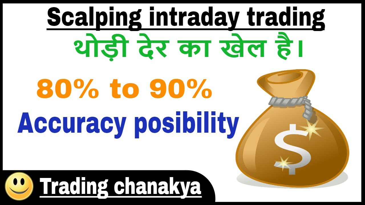 scalping intraday trading strategy with tirone levels - By trading chanakya