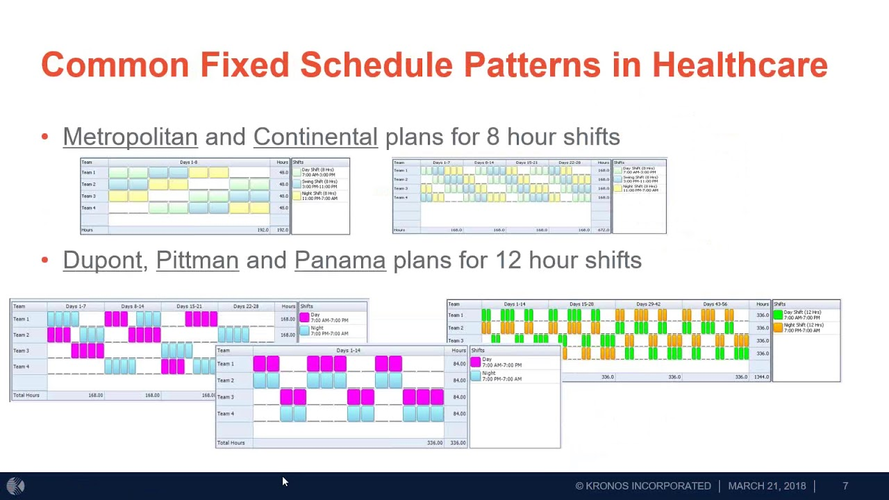fatigue and engagement the impact of shift work schedules youtube