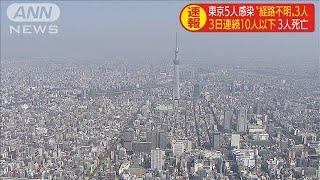 東京都の感染者5人のうち3人が経路不明 3人が死亡(20/05/19)