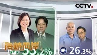 《海峡两岸》 20191204| CCTV中文国际