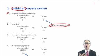 ACCA P2 Deferred tax (IAS 12)