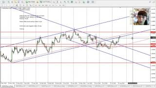 Forex Analysis for Major Pairs and Gold, August 21 - 26 2016