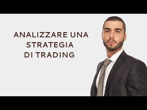 Strategia di trading forex profittevole