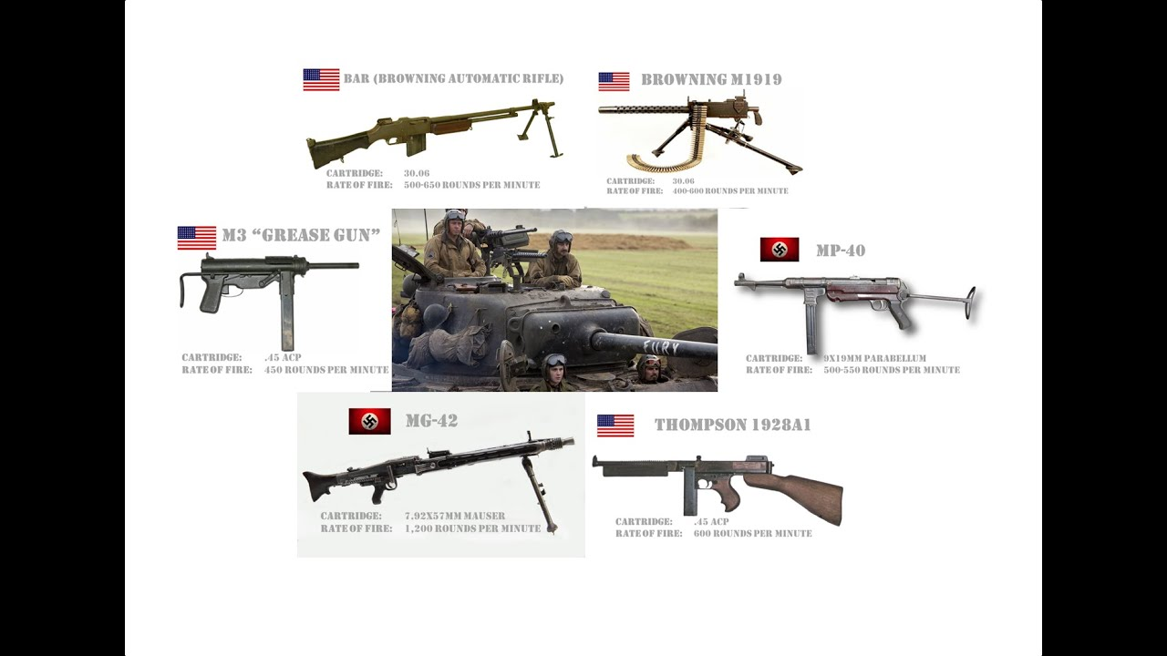 the real machine gun